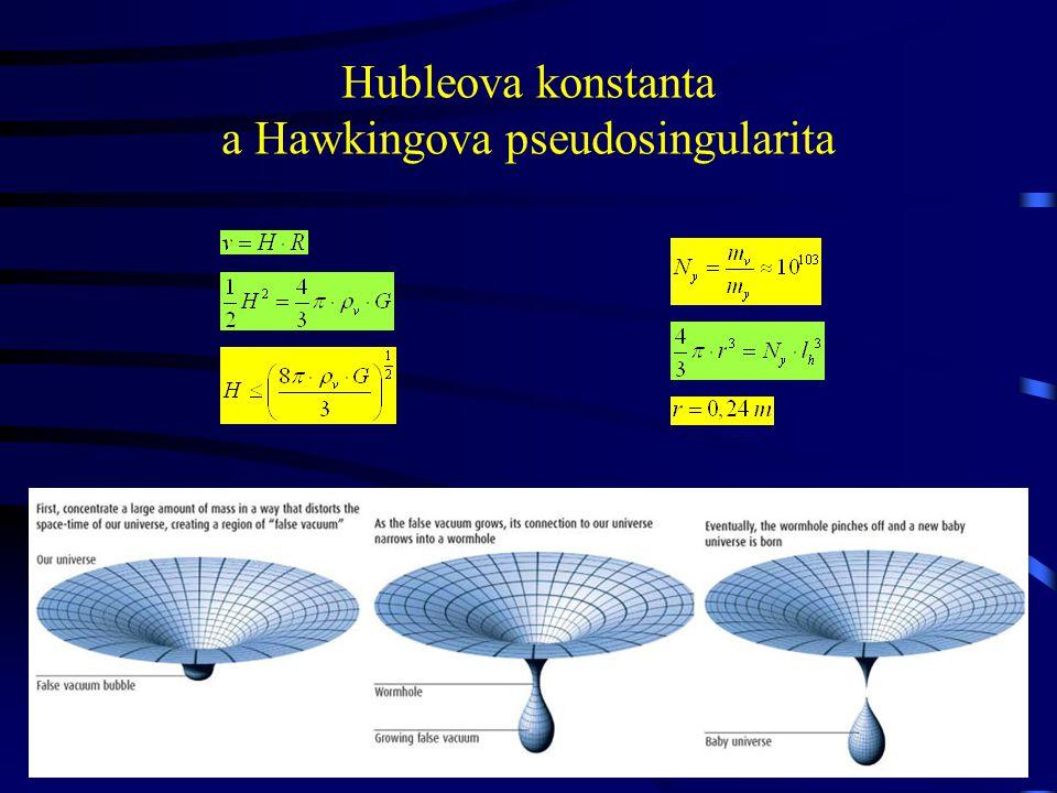 Hubleova konstanta a Hawkingova pseudosingularita