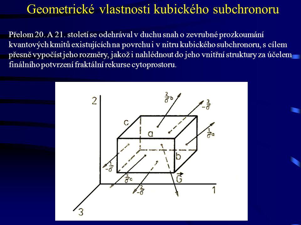 Geometrické vlastnosti kubického subchronoru Přelom 20.