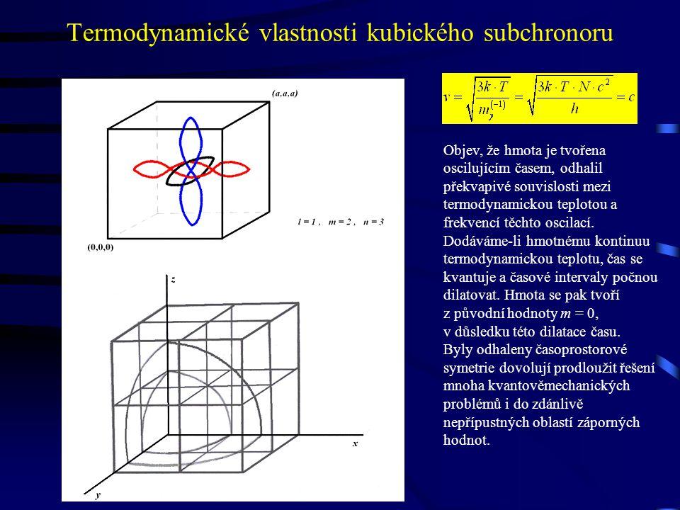 Termodynamické vlastnosti kubického subchronoru Objev, že hmota je tvořena oscilujícím časem, odhalil překvapivé souvislosti mezi termodynamickou teplotou a frekvencí těchto oscilací.