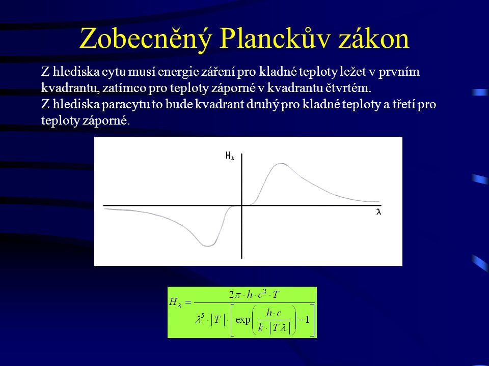 Zobecněný Planckův zákon Z hlediska cytu musí energie záření pro kladné teploty ležet v prvním kvadrantu, zatímco pro teploty záporné v kvadrantu čtvrtém.