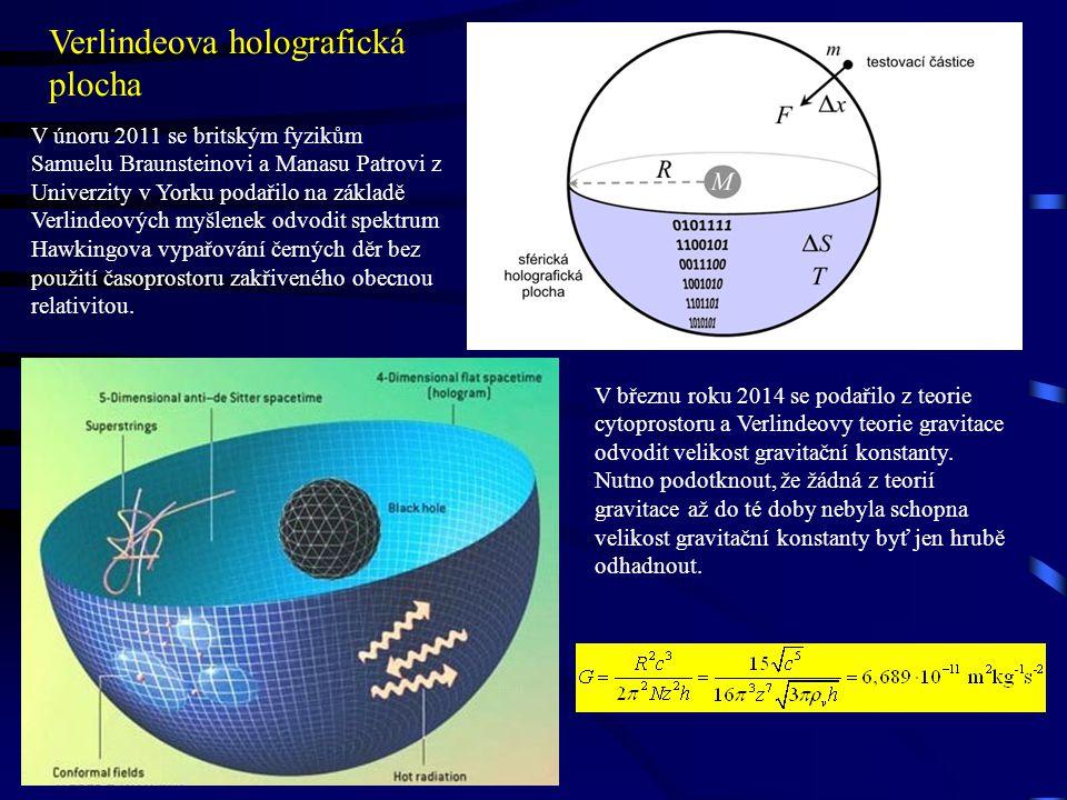 Verlindeova holografická plocha V únoru 2011 se britským fyzikům Samuelu Braunsteinovi a Manasu Patrovi z Univerzity v Yorku podařilo na základě Verlindeových myšlenek odvodit spektrum Hawkingova vypařování černých děr bez použití časoprostoru zakřiveného obecnou relativitou.