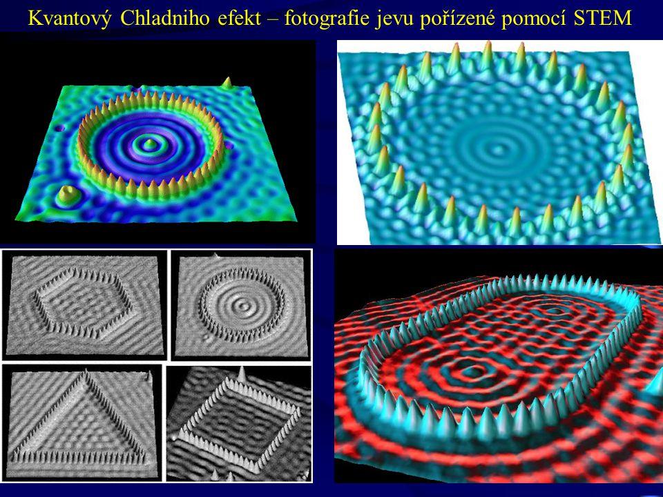 Kvantový Chladniho efekt – fotografie jevu pořízené pomocí STEM