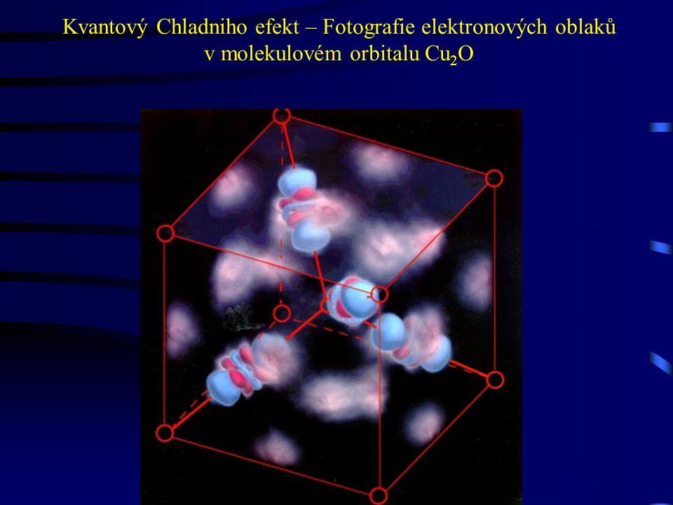 Kvantový Chladniho efekt – Fotografie elektronových oblaků v molekulovém orbitalu Cu 2 O