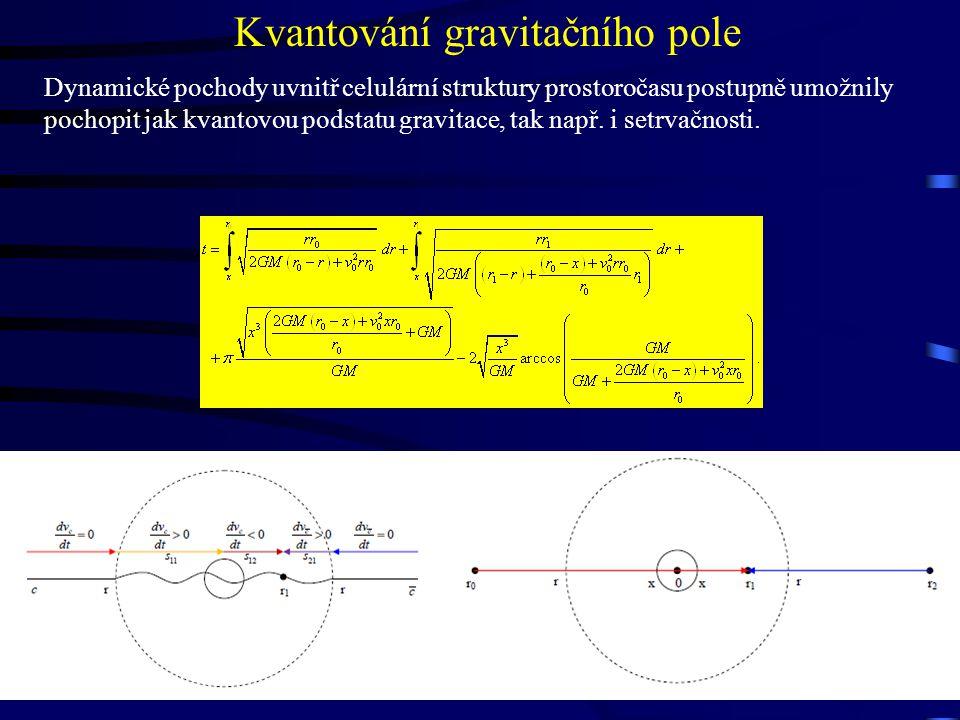 Kvantování gravitačního pole Dynamické pochody uvnitř celulární struktury prostoročasu postupně umožnily pochopit jak kvantovou podstatu gravitace, tak např.