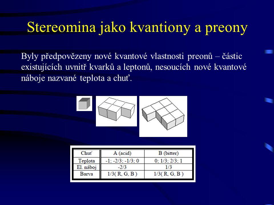 Stereomina jako kvantiony a preony Byly předpovězeny nové kvantové vlastnosti preonů – částic existujících uvnitř kvarků a leptonů, nesoucích nové kvantové náboje nazvané teplota a chuť.
