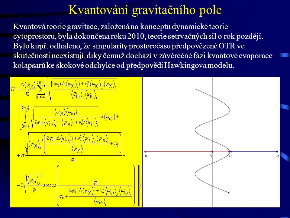Kvantování gravitačního pole Kvantová teorie gravitace, založená na konceptu dynamické teorie cytoprostoru, byla dokončena roku 2010, teorie setrvačných sil o rok později.