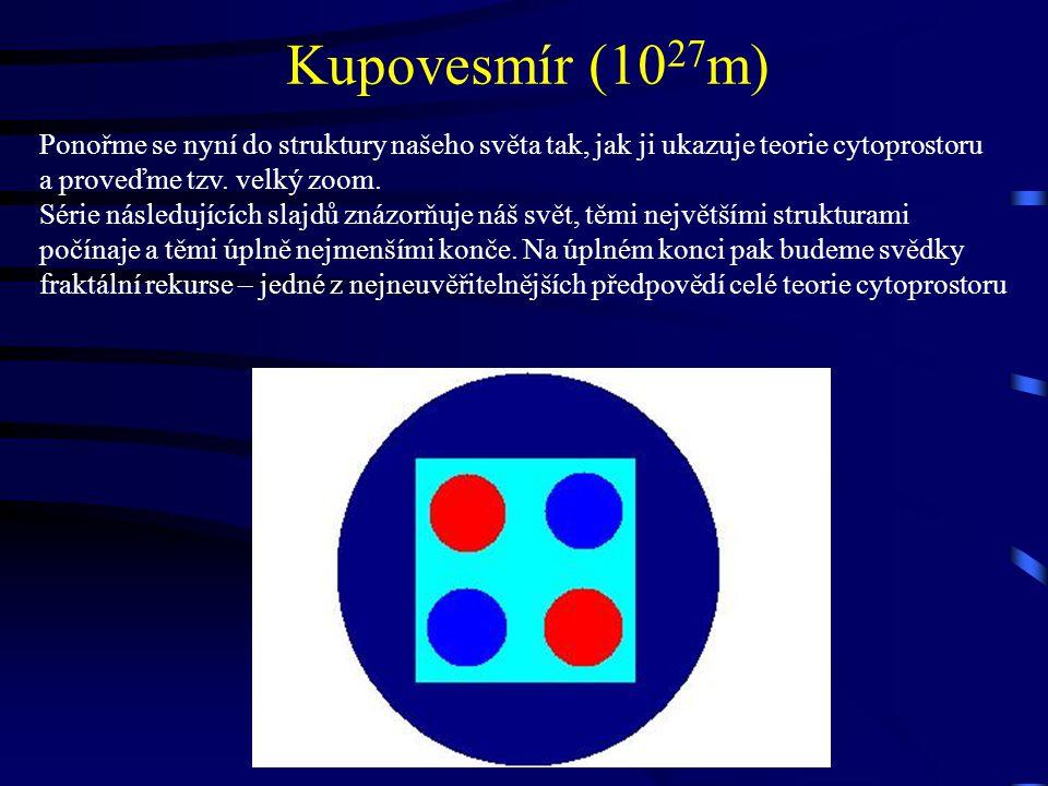 Kupovesmír (10 27 m) Ponořme se nyní do struktury našeho světa tak, jak ji ukazuje teorie cytoprostoru a proveďme tzv.