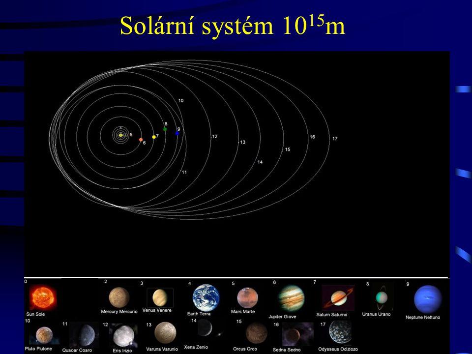 Solární systém 10 15 m