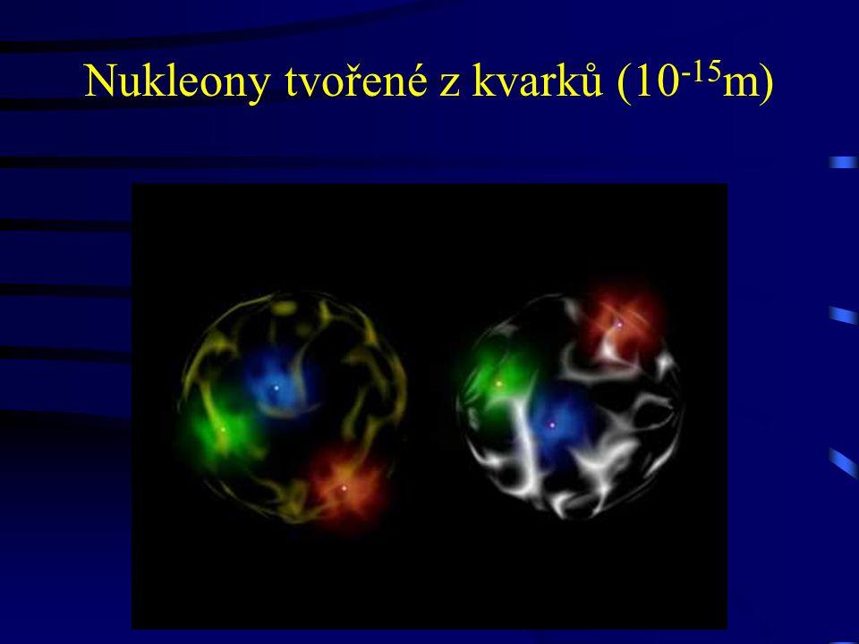 Nukleony tvořené z kvarků (10 -15 m)