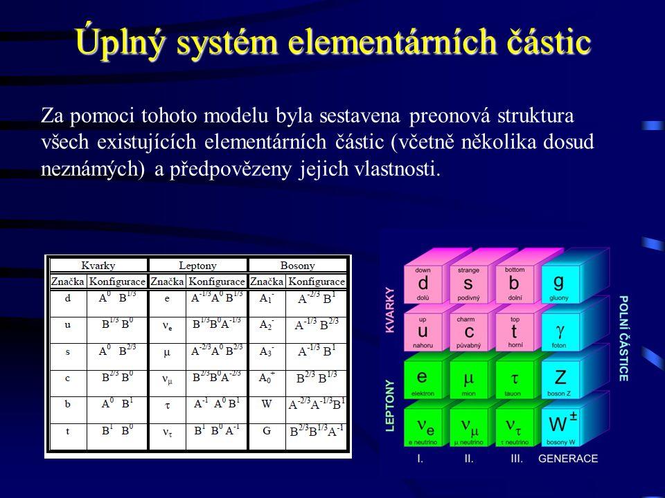 Úplný systém elementárních částic Za pomoci tohoto modelu byla sestavena preonová struktura všech existujících elementárních částic (včetně několika dosud neznámých) a předpovězeny jejich vlastnosti.