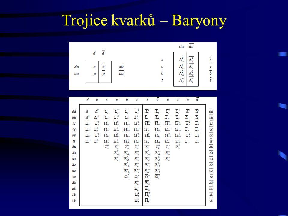 Trojice kvarků – Baryony