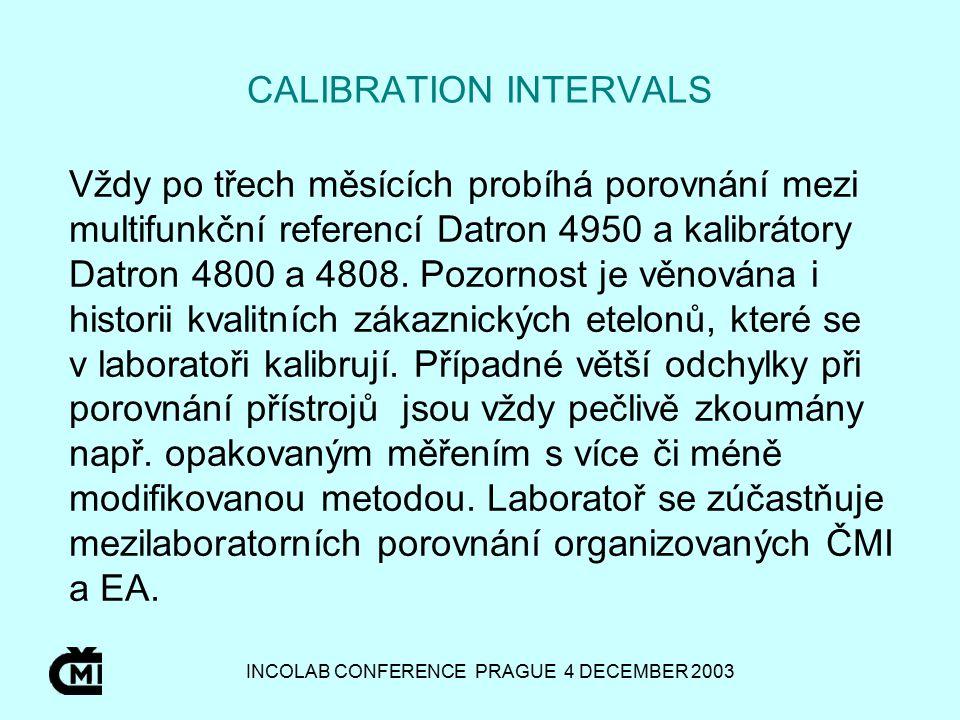 INCOLAB CONFERENCE PRAGUE 4 DECEMBER 2003 CALIBRATION INTERVALS Vždy po třech měsících probíhá porovnání mezi multifunkční referencí Datron 4950 a kalibrátory Datron 4800 a 4808.