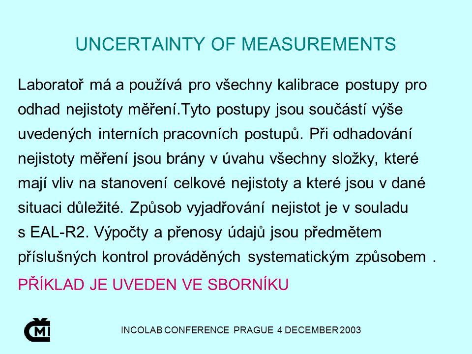 INCOLAB CONFERENCE PRAGUE 4 DECEMBER 2003 UNCERTAINTY OF MEASUREMENTS Laboratoř má a používá pro všechny kalibrace postupy pro odhad nejistoty měření.Tyto postupy jsou součástí výše uvedených interních pracovních postupů.