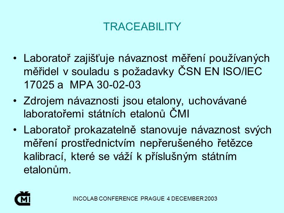 INCOLAB CONFERENCE PRAGUE 4 DECEMBER 2003 TRACEABILITY Laboratoř zajišťuje návaznost měření používaných měřidel v souladu s požadavky ČSN EN ISO/IEC 17025 a MPA 30-02-03 Zdrojem návaznosti jsou etalony, uchovávané laboratořemi státních etalonů ČMI Laboratoř prokazatelně stanovuje návaznost svých měření prostřednictvím nepřerušeného řetězce kalibrací, které se váží k příslušným státním etalonům.