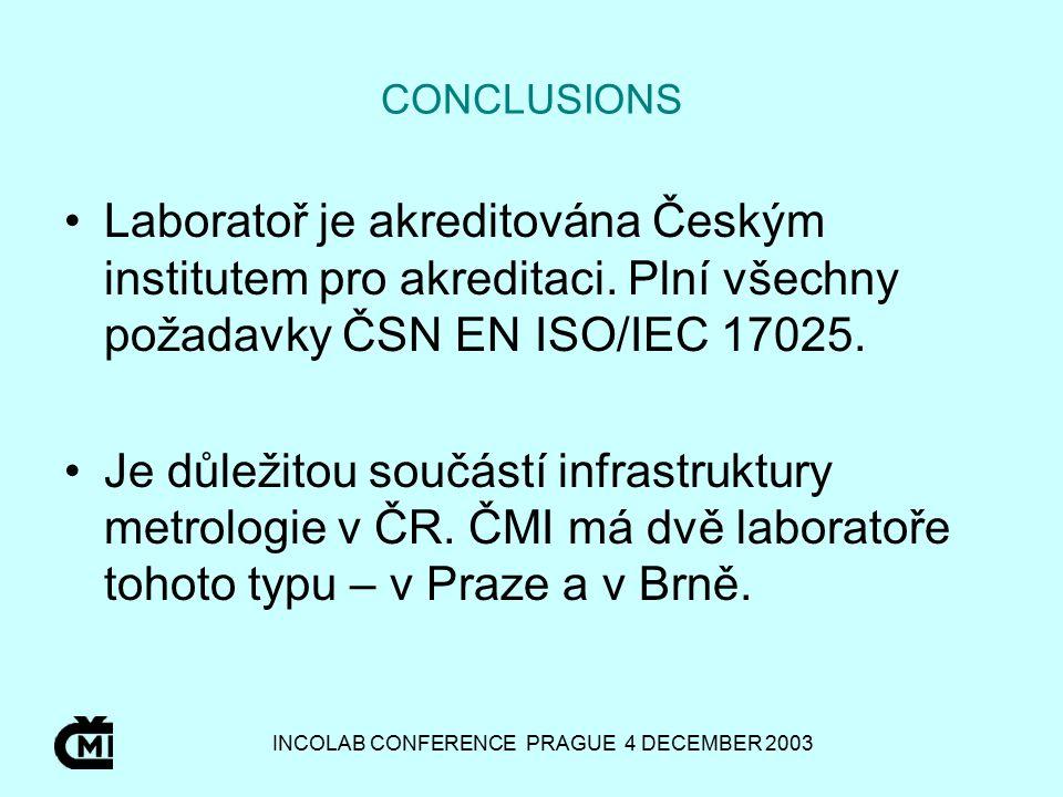 INCOLAB CONFERENCE PRAGUE 4 DECEMBER 2003 CONCLUSIONS Laboratoř je akreditována Českým institutem pro akreditaci.