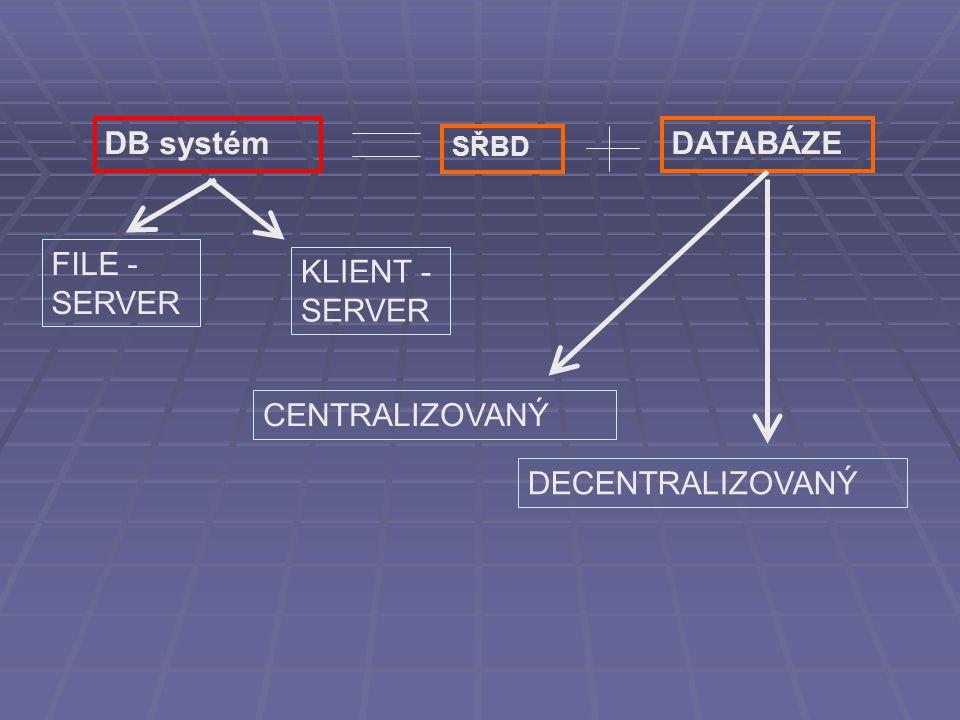 DB systém SŘBD DATABÁZE DECENTRALIZOVANÝ CENTRALIZOVANÝ FILE - SERVER KLIENT - SERVER