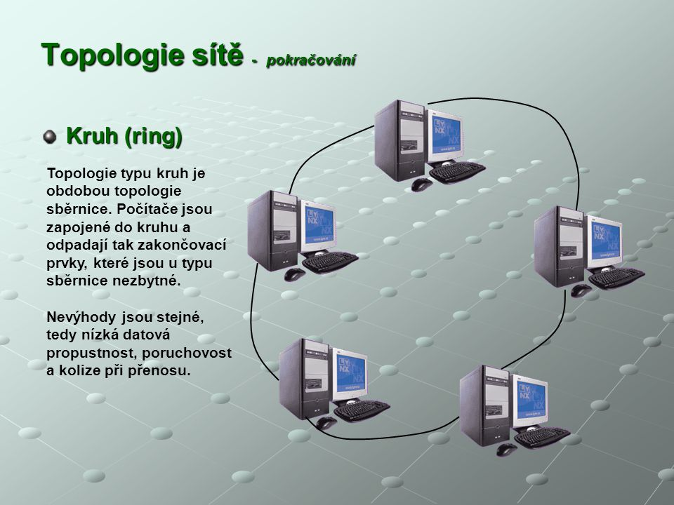 Topologie sítě - pokračování Kruh (ring) Topologie typu kruh je obdobou topologie sběrnice. Počítače jsou zapojené do kruhu a odpadají tak zakončovací