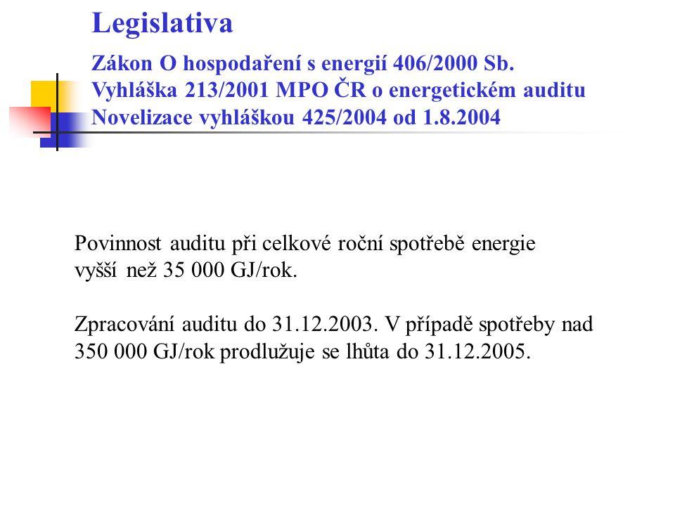 Legislativa Zákon O hospodaření s energií 406/2000 Sb. Vyhláška 213/2001 MPO ČR o energetickém auditu Novelizace vyhláškou 425/2004 od 1.8.2004 Povinn