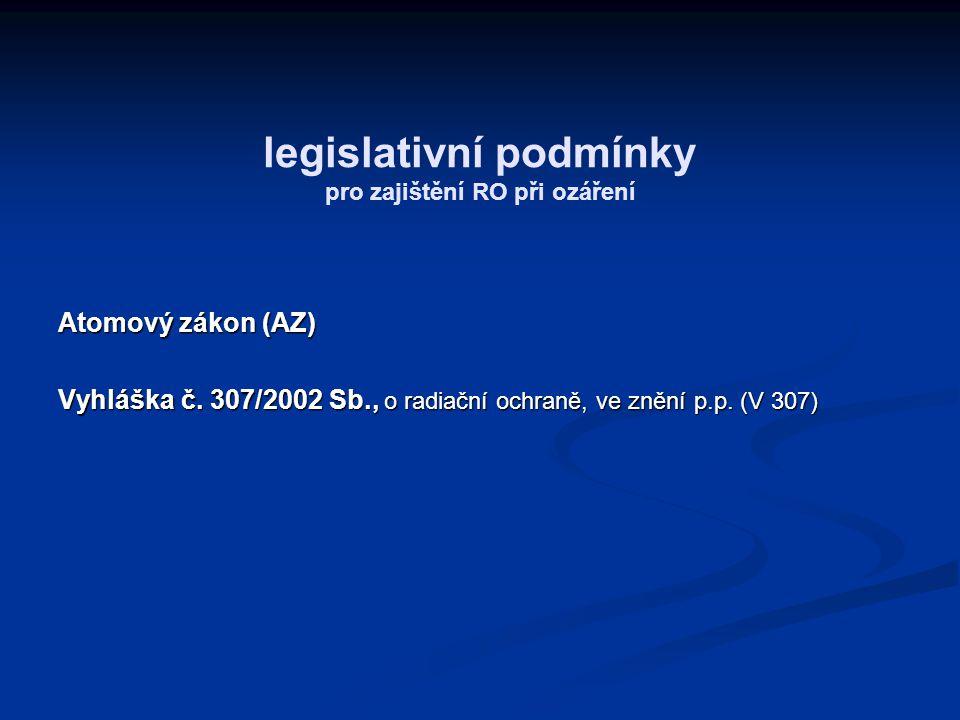legislativní podmínky pro zajištění RO při ozáření Atomový zákon (AZ) Vyhláška č. 307/2002 Sb., o radiační ochraně, ve znění p.p. (V 307)