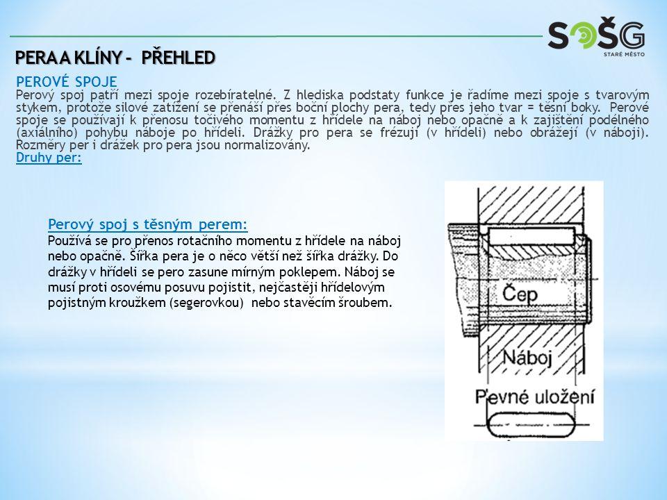 Perový spoj s těsným perem: Používá se pro přenos rotačního momentu z hřídele na náboj nebo opačně. Šířka pera je o něco větší než šířka drážky. Do dr