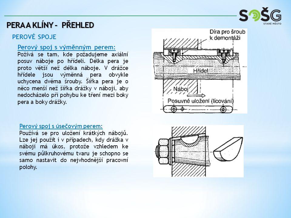 PERA A KLÍNY - PŘEHLED KLÍNOVÉ SPOJE Klínový spoj slouží k přenosu otáčivého pohybu z hřídele na náboj.