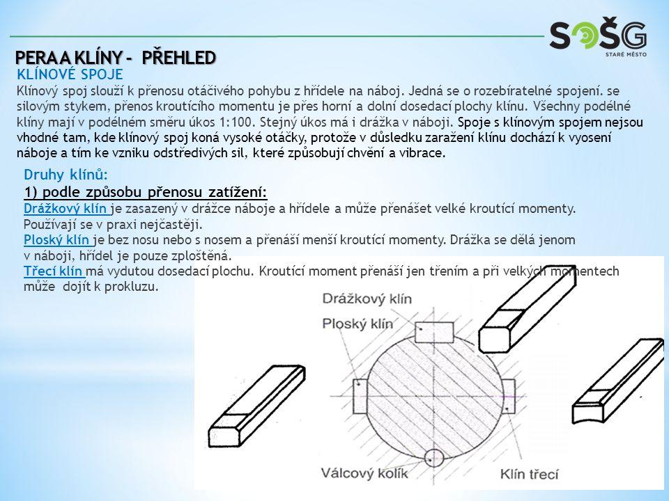 PERA A KLÍNY - PŘEHLED KLÍNOVÉ SPOJE Klínový spoj slouží k přenosu otáčivého pohybu z hřídele na náboj. Jedná se o rozebíratelné spojení. se silovým s