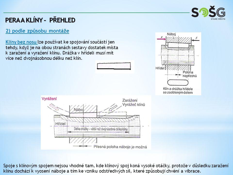 PERA A KLÍNY - PŘEHLED 2) podle způsobu montáže Klíny bez nosu lze používat ke spojování součástí jen tehdy, když je na obou stranách sestavy dostatek