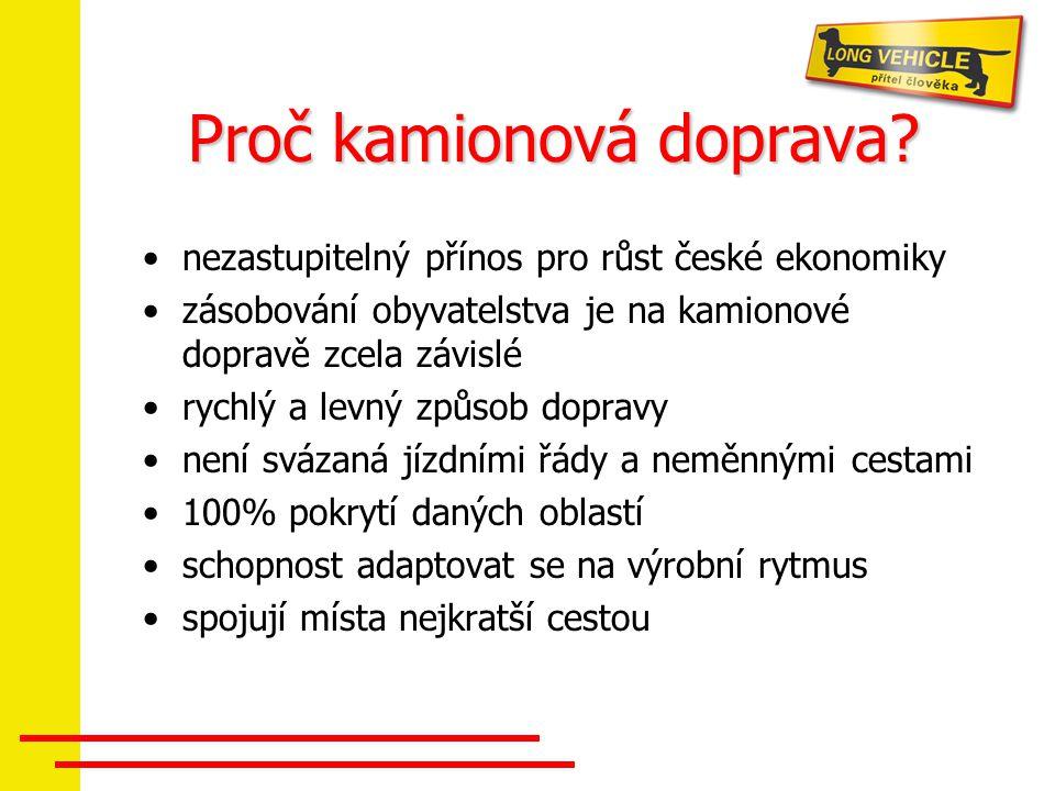 Proč kamionová doprava? nezastupitelný přínos pro růst české ekonomiky zásobování obyvatelstva je na kamionové dopravě zcela závislé rychlý a levný zp