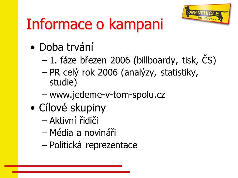 Informace o kampani Doba trvání –1. fáze březen 2006 (billboardy, tisk, ČS) –PR celý rok 2006 (analýzy, statistiky, studie) –www.jedeme-v-tom-spolu.cz