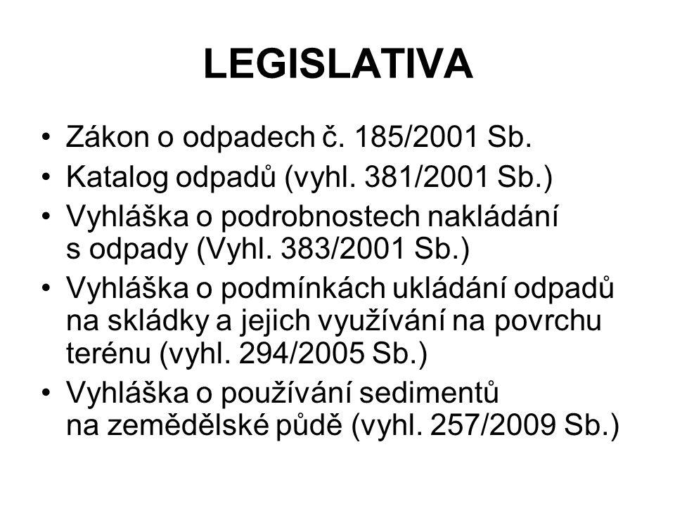 LEGISLATIVA Zákon o odpadech č.185/2001 Sb. Katalog odpadů (vyhl.