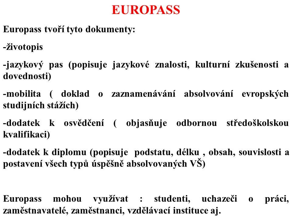 EUROPASS Europass tvoří tyto dokumenty: -životopis -jazykový pas (popisuje jazykové znalosti, kulturní zkušenosti a dovednosti) -mobilita ( doklad o zaznamenávání absolvování evropských studijních stážích) -dodatek k osvědčení ( objasňuje odbornou středoškolskou kvalifikaci) -dodatek k diplomu (popisuje podstatu, délku, obsah, souvislosti a postavení všech typů úspěšně absolvovaných VŠ) Europass mohou využívat : studenti, uchazeči o práci, zaměstnavatelé, zaměstnanci, vzdělávací instituce aj.