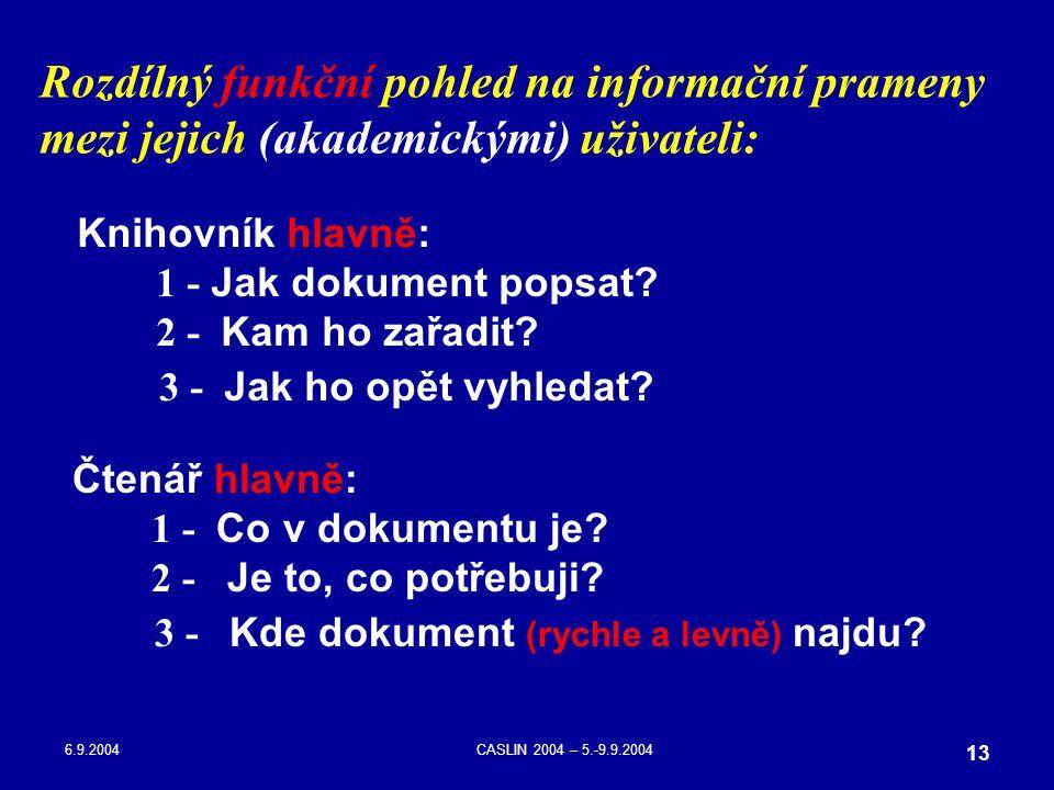 6.9.2004CASLIN 2004 – 5.-9.9.2004 13 Rozdílný funkční pohled na informační prameny mezi jejich (akademickými) uživateli: Knihovník hlavně: 1 - Jak dok
