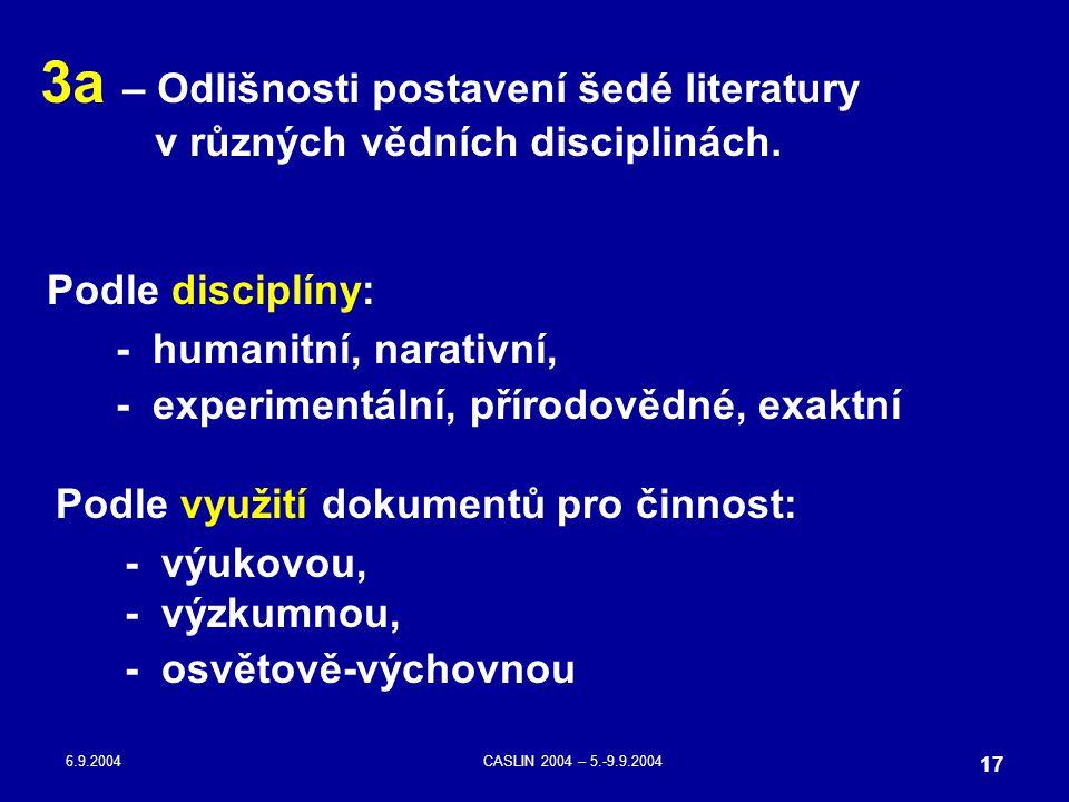 6.9.2004CASLIN 2004 – 5.-9.9.2004 17 3a – Odlišnosti postavení šedé literatury v různých vědních disciplinách. Podle disciplíny: - humanitní, narativn