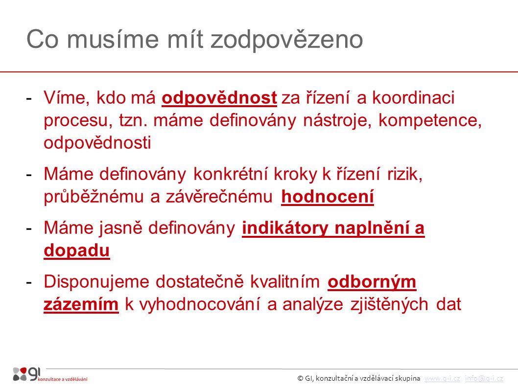 © GI, konzultační a vzdělávací skupina www.g-i.cz info@g-i.czwww.g-i.czinfo@g-i.cz Co musíme mít zodpovězeno -Víme, kdo má odpovědnost za řízení a koordinaci procesu, tzn.