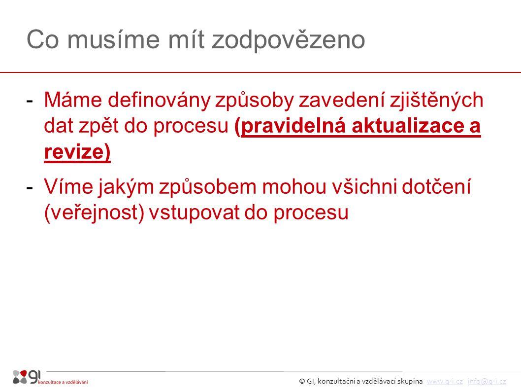© GI, konzultační a vzdělávací skupina www.g-i.cz info@g-i.czwww.g-i.czinfo@g-i.cz Co musíme mít zodpovězeno -Máme definovány způsoby zavedení zjištěných dat zpět do procesu (pravidelná aktualizace a revize) -Víme jakým způsobem mohou všichni dotčení (veřejnost) vstupovat do procesu