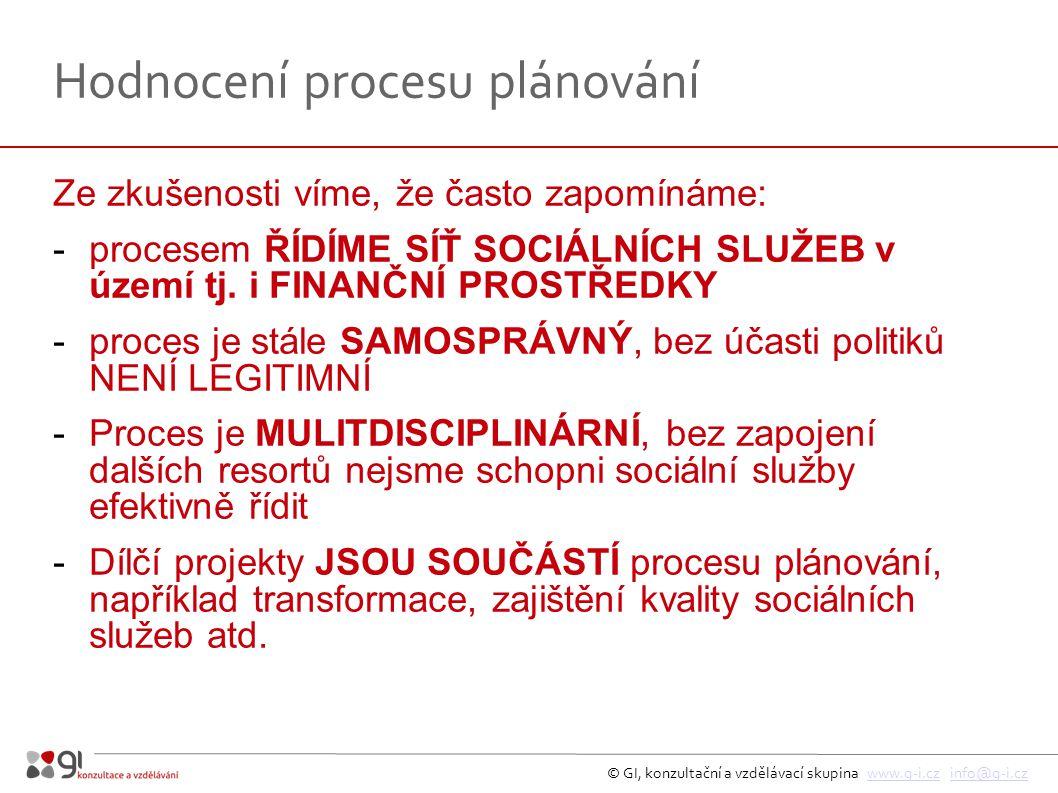 © GI, konzultační a vzdělávací skupina www.g-i.cz info@g-i.czwww.g-i.czinfo@g-i.cz Hodnocení procesu plánování Ze zkušenosti víme, že často zapomínáme