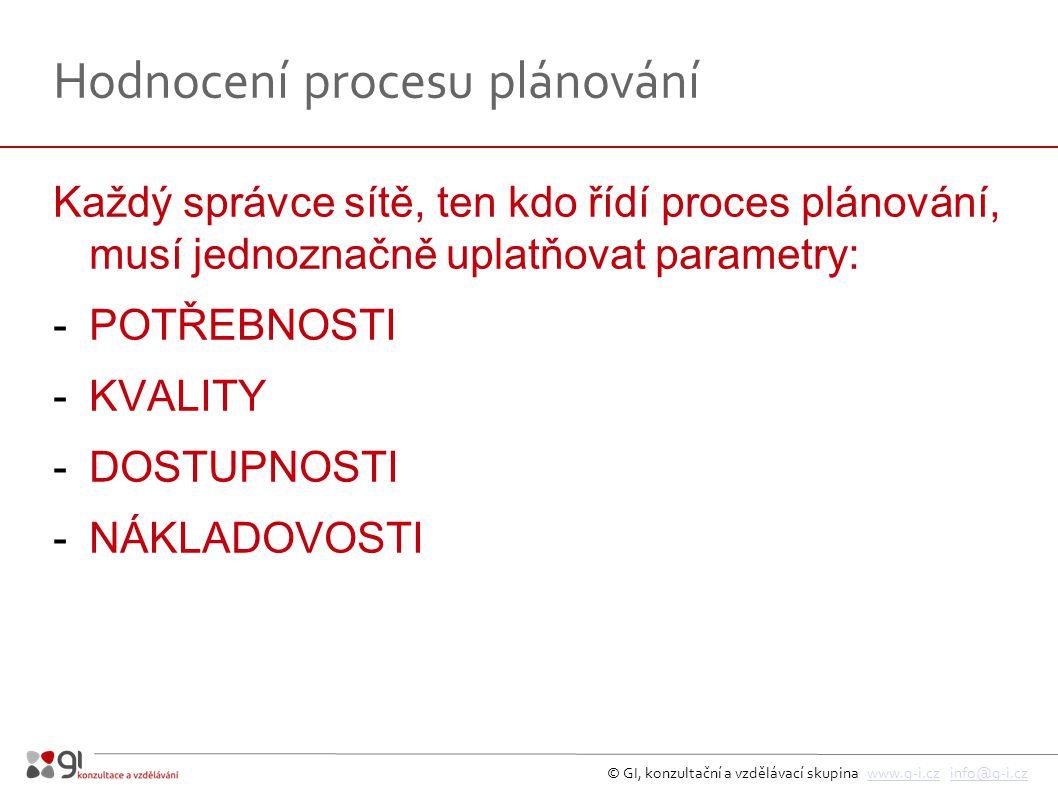 © GI, konzultační a vzdělávací skupina www.g-i.cz info@g-i.czwww.g-i.czinfo@g-i.cz Hodnocení procesu plánování Každý správce sítě, ten kdo řídí proces plánování, musí jednoznačně uplatňovat parametry: -POTŘEBNOSTI -KVALITY -DOSTUPNOSTI -NÁKLADOVOSTI