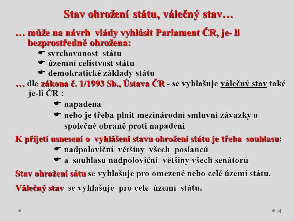 14 … může na návrh vlády vyhlásit Parlament ČR, je- li bezprostředně ohrožena: bezprostředně ohrožena:  svrchovanost státu  územní celistvost státu  demokratické základy státu … zákona č.