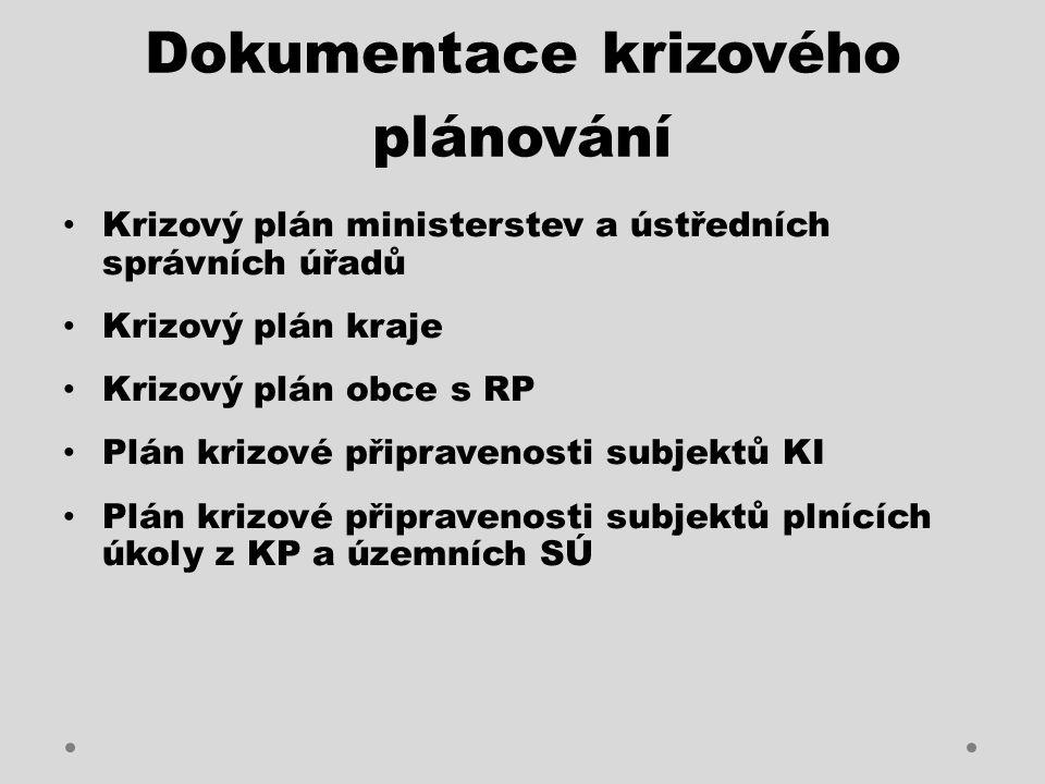Dokumentace krizového plánování Krizový plán ministerstev a ústředních správních úřadů Krizový plán kraje Krizový plán obce s RP Plán krizové připravenosti subjektů KI Plán krizové připravenosti subjektů plnících úkoly z KP a územních SÚ
