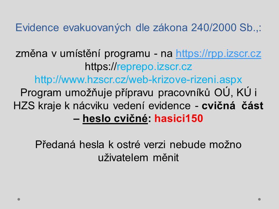 Evidence evakuovaných dle zákona 240/2000 Sb.,: změna v umístění programu - na https://rpp.izscr.cz https://reprepo.izscr.czhttps://rpp.izscr.cz http://www.hzscr.cz/web-krizove-rizeni.aspx Program umožňuje přípravu pracovníků OÚ, KÚ i HZS kraje k nácviku vedení evidence - cvičná část – heslo cvičné: hasici150 Předaná hesla k ostré verzi nebude možno uživatelem měnit