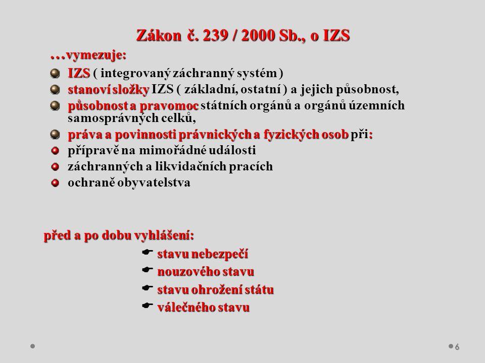 Zákon č. 239 / 2000 Sb., o IZS … vymezuje: IZS IZS ( integrovaný záchranný systém ) stanoví složky stanoví složky IZS ( základní, ostatní ) a jejich p
