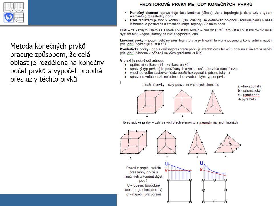 18 Metoda konečných prvků pracuje způsobem, že celá oblast je rozdělena na konečný počet prvků a výpočet probíhá přes uzly těchto prvků