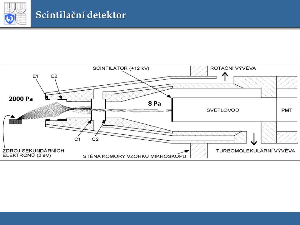 Scintilační detektor 2000 Pa 8 Pa