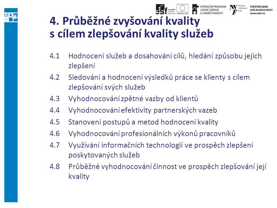 4. Průběžné zvyšování kvality s cílem zlepšování kvality služeb 4.1Hodnocení služeb a dosahování cílů, hledání způsobu jejich zlepšení 4.2Sledování a