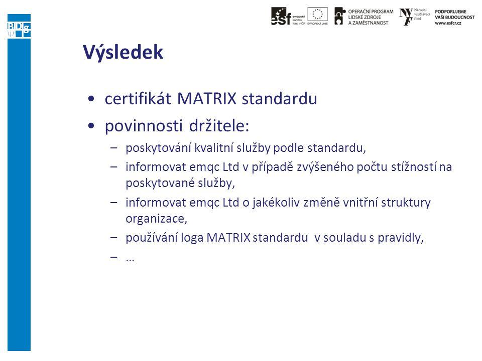 Výsledek certifikát MATRIX standardu povinnosti držitele: –poskytování kvalitní služby podle standardu, –informovat emqc Ltd v případě zvýšeného počtu stížností na poskytované služby, –informovat emqc Ltd o jakékoliv změně vnitřní struktury organizace, –používání loga MATRIX standardu v souladu s pravidly, –…