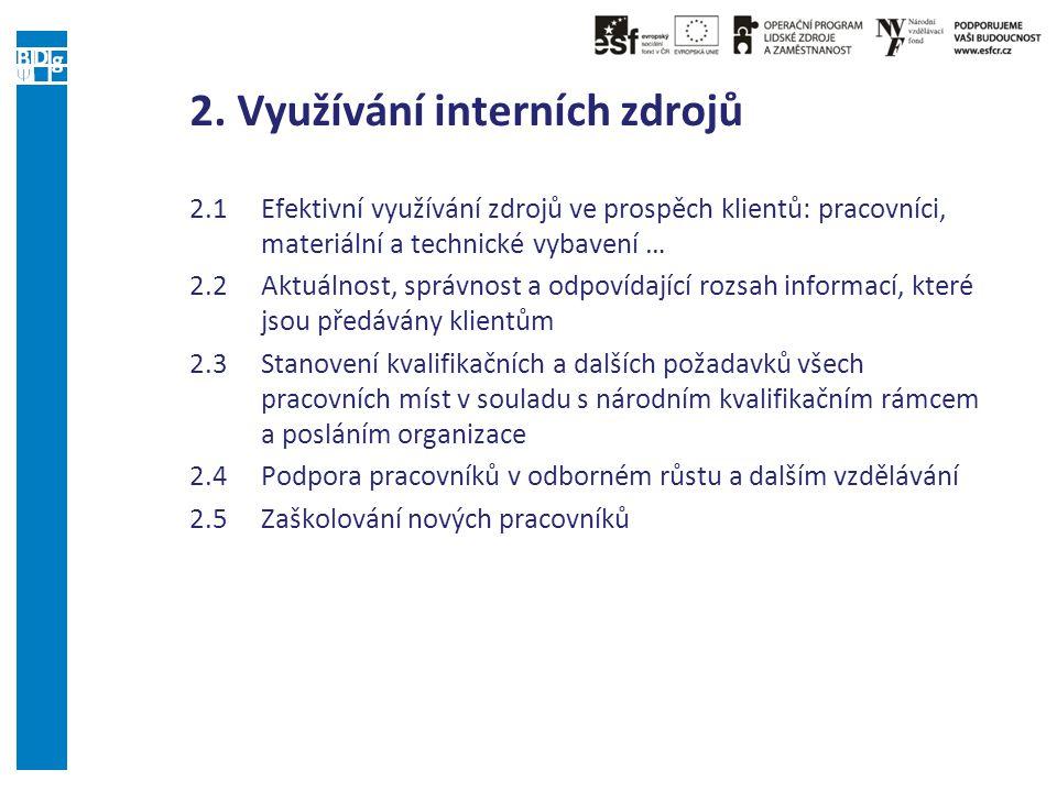 2. Využívání interních zdrojů 2.1Efektivní využívání zdrojů ve prospěch klientů: pracovníci, materiální a technické vybavení … 2.2Aktuálnost, správnos