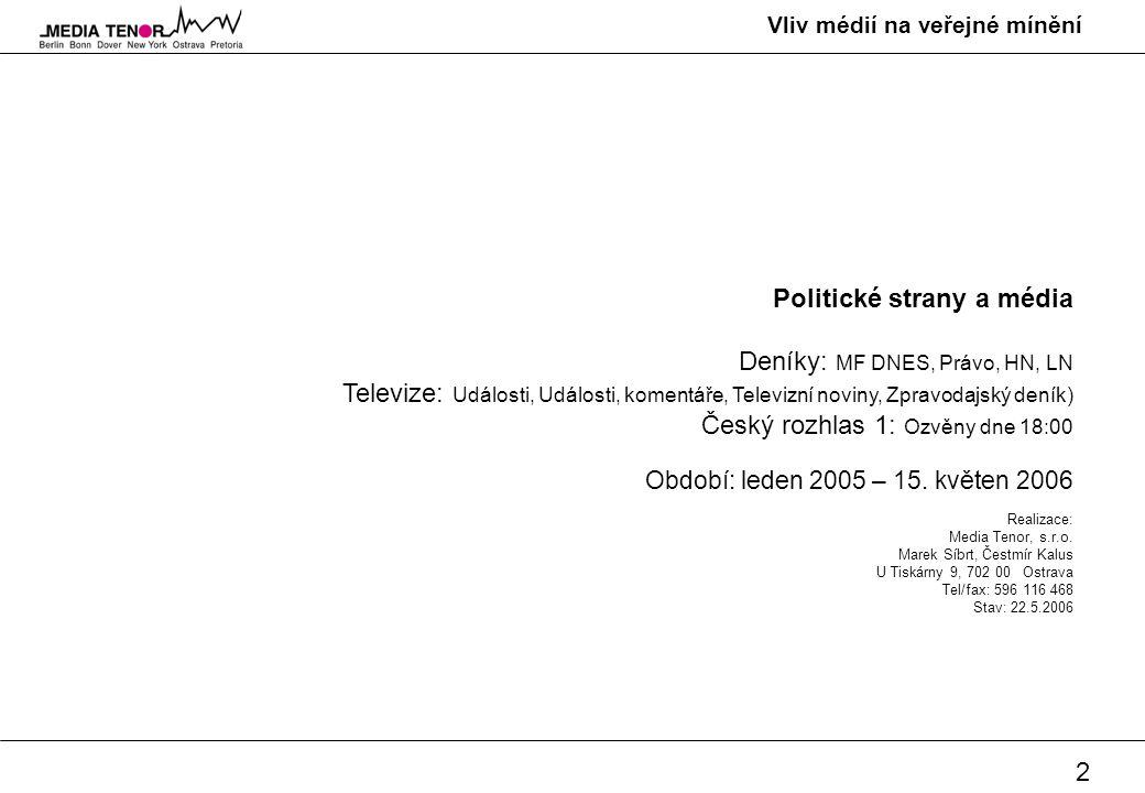 2 Vliv médií na veřejné mínění Politické strany a média Deníky: MF DNES, Právo, HN, LN Televize: Události, Události, komentáře, Televizní noviny, Zpra
