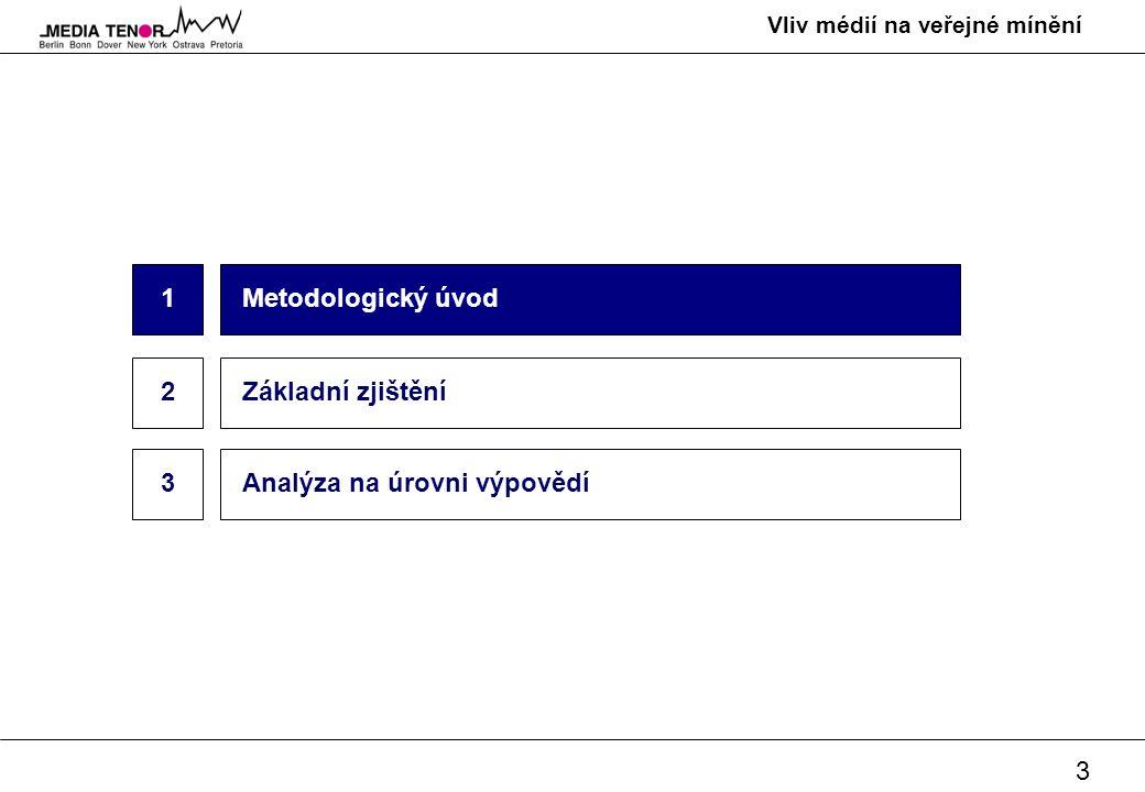 14 Vliv médií na veřejné mínění Lidové noviny a MF Dnes vytvářely ČSSD a KSČM nejhorší mediální profil.