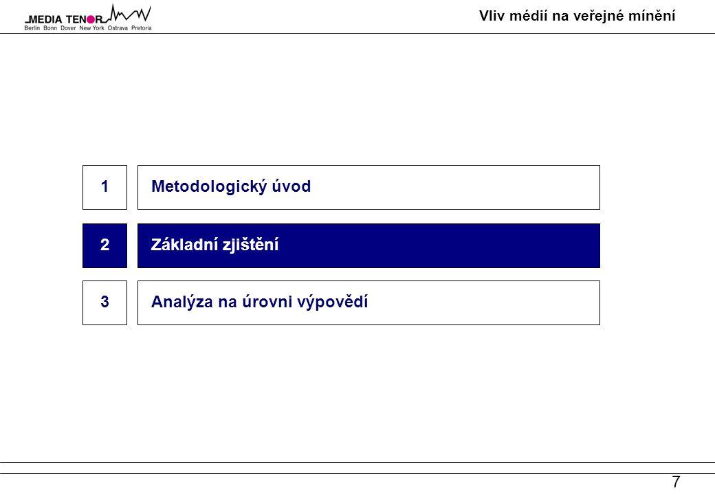 8 Vliv médií na veřejné mínění Základní zjištění analýzy za leden - prosinec 2004  Veřejné mínění reagovalo na kontext mediální prezentace dvou hlavních rivalů na české politické scéně.