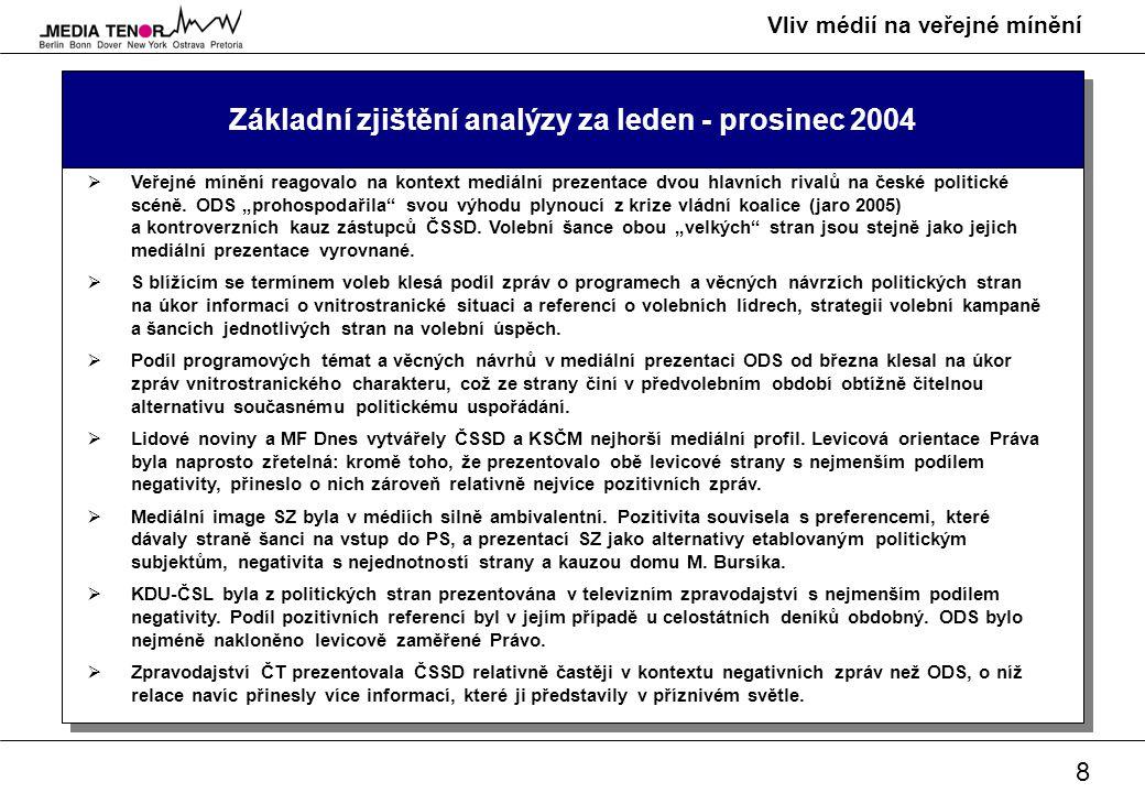 9 Vliv médií na veřejné mínění Metodologický úvod1 Analýza na úrovni výpovědí3 Základní zjištění2
